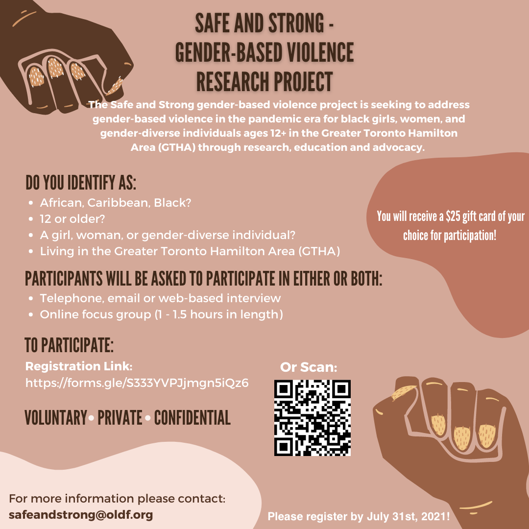 Gender based violence research project